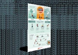 Cover van de beweegrichtlijnen